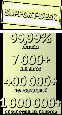 Статистика за первые полгода после открытия